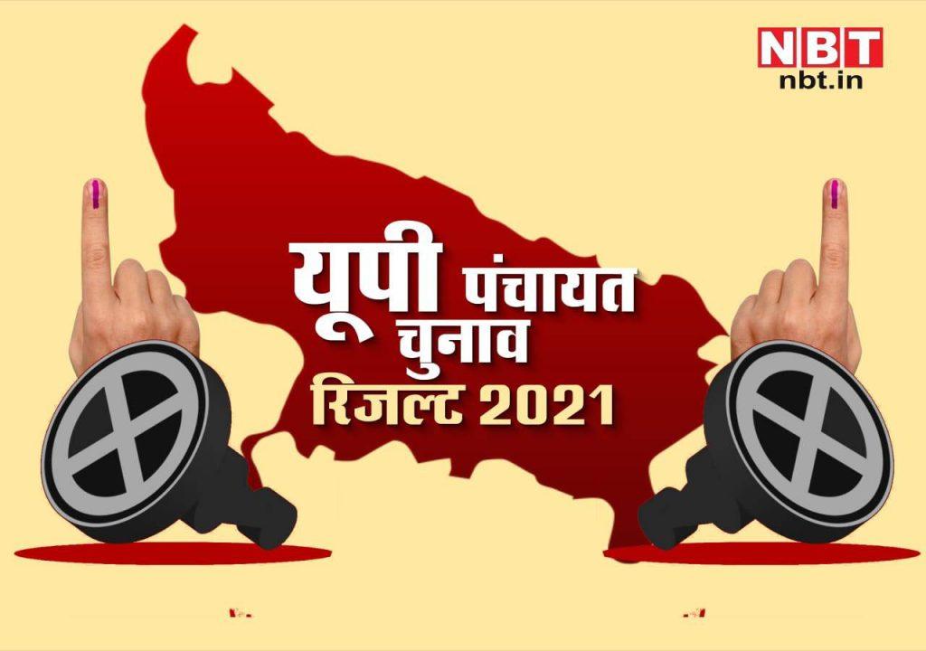 UP Panchayat Election Result: विभिन्न पदों के लिए 1,64,680 उम्मीदवार निर्वाचित घोषित
