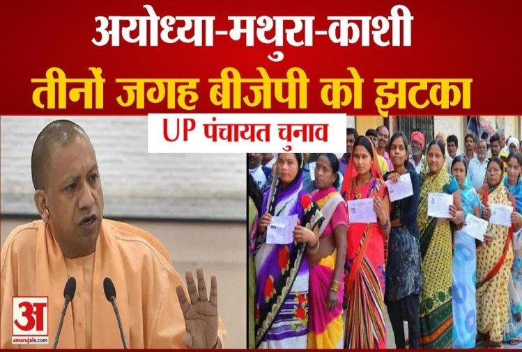 यूपी पंचायत चुनाव: काशी, मथुरा, अयोध्या में बीजेपी को बड़ा झटका, सपा, बसपा ने मारी बाजी