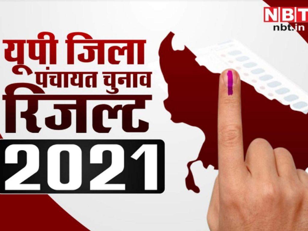 Saharanpur Zila Panchayat Result 2021: सहारनपुर में BSP ने BJP से ज्यादा सीटें जीतीं, तीसरे पर कांग्रेस और चौथे स्थान पर एसपी रही